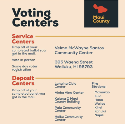 Where to vote on Maui